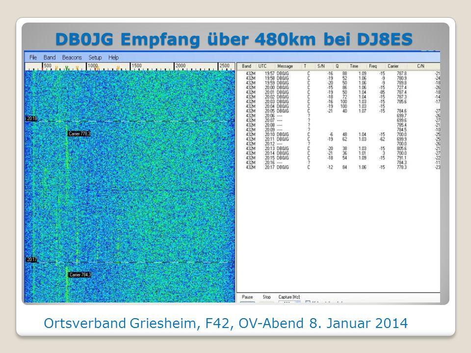 DB0JG test RI-RX Screenshot Ortsverband Griesheim, F42, OV-Abend 8. Januar 2014