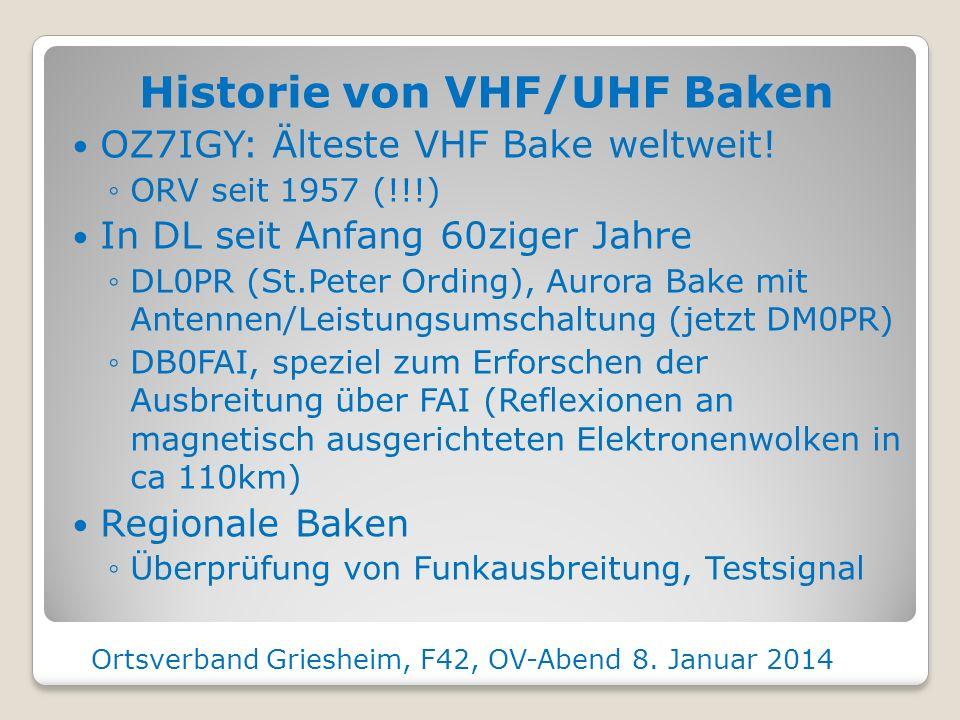 Überblick Historie von Baken im VHF & UHF Funktion und Serviceleistung aktueller Baken Erweiterte Bakenfunktionen Neue Bakenkonzepte Implementierung D