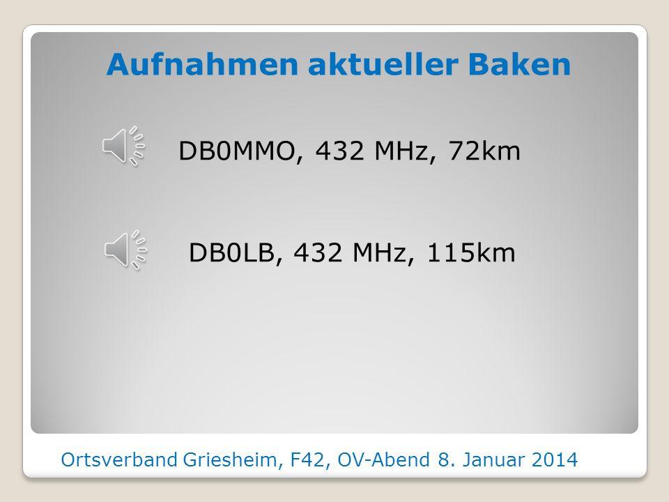 Grundfunktion normaler VHF/UHF Baken Immer in Betrieb: 24h/365Tage Aussendung von Rufzeichen und Dauerträger, event. QTH Lokator und Zusatzinformation
