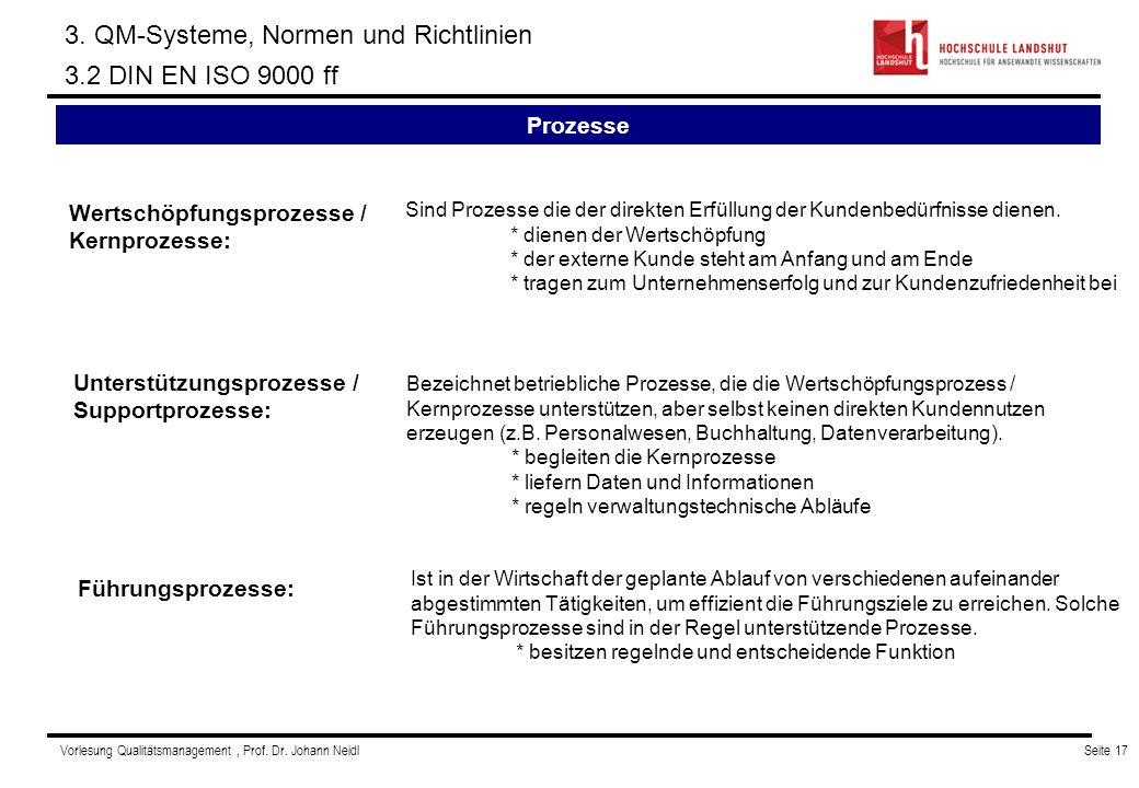 Vorlesung Qualitätsmanagement, Prof.Dr. Johann NeidlSeite 17 3.