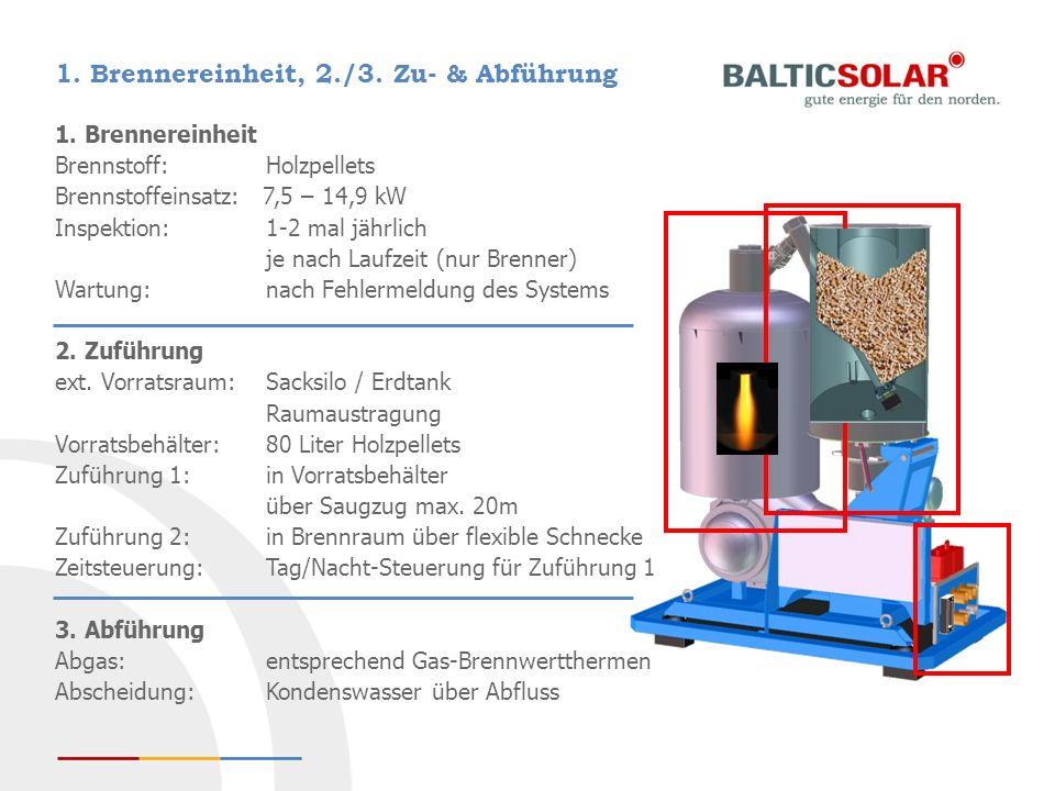 1. Brennereinheit, 2./3. Zu- & Abführung 1. Brennereinheit Brennstoff: Holzpellets Brennstoffeinsatz: 7,5 – 14,9 kW Inspektion: 1-2 mal jährlich je na