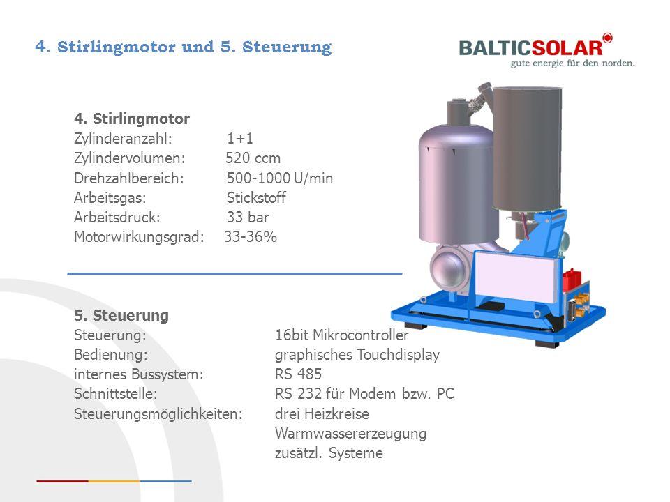 4. Stirlingmotor und 5. Steuerung 4. Stirlingmotor Zylinderanzahl: 1+1 Zylindervolumen: 520 ccm Drehzahlbereich: 500-1000 U/min Arbeitsgas: Stickstoff