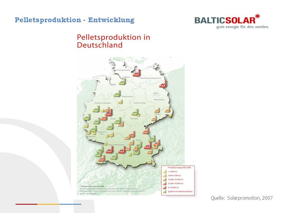 Pelletsproduktion - Entwicklung Quelle: Solarpromotion, 2007