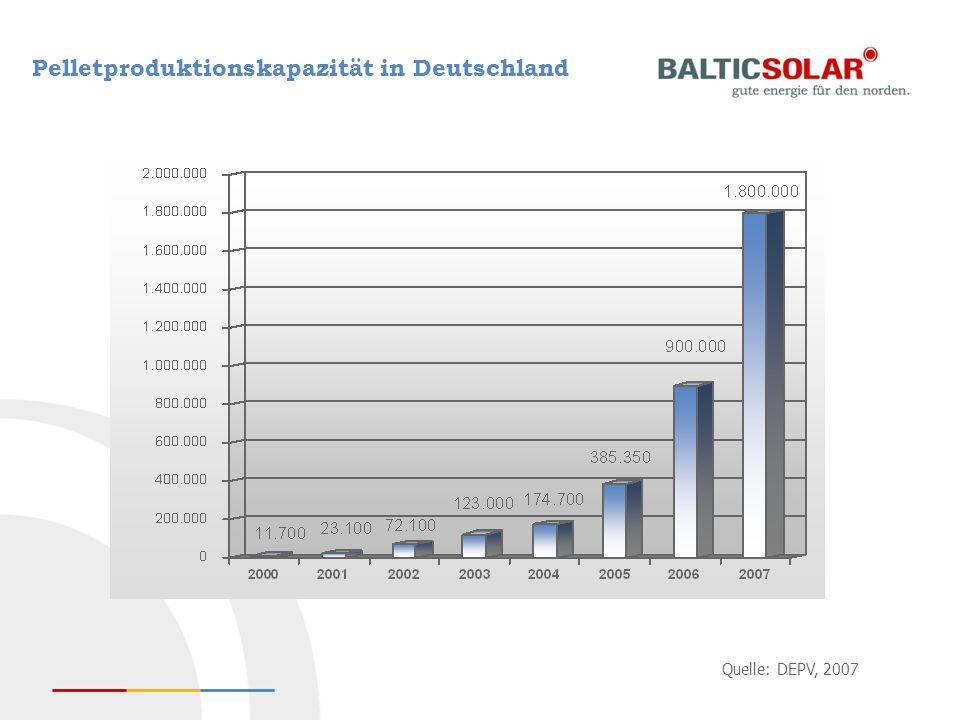 Pelletproduktionskapazität in Deutschland Quelle: DEPV, 2007