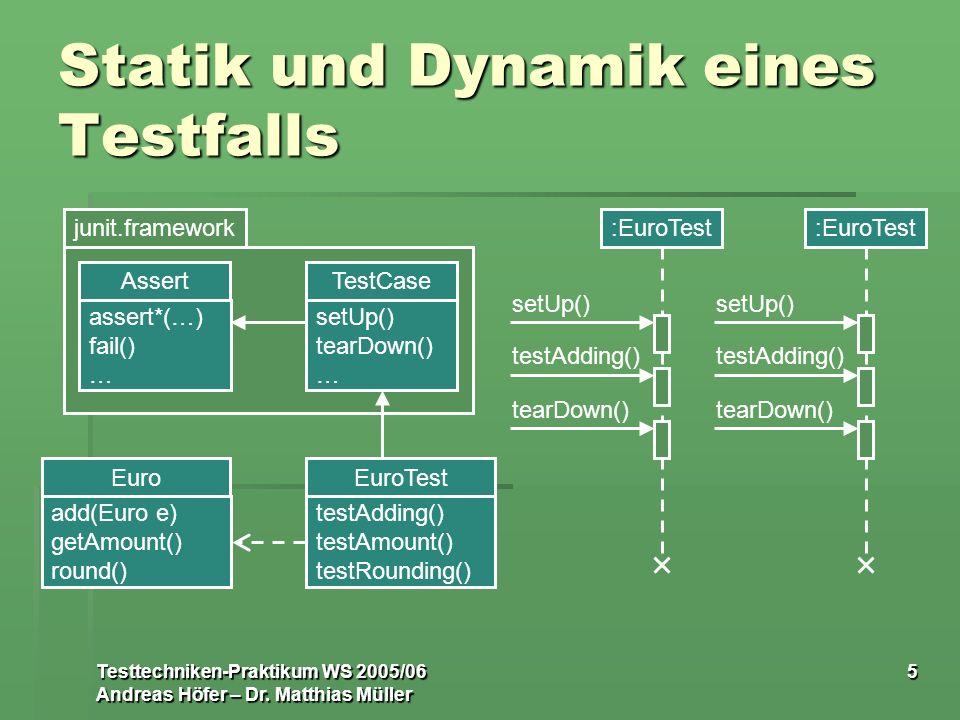 Testtechniken-Praktikum WS 2005/06 Andreas Höfer – Dr. Matthias Müller 5 Statik und Dynamik eines Testfalls junit.framework assert*(…) fail() … Assert