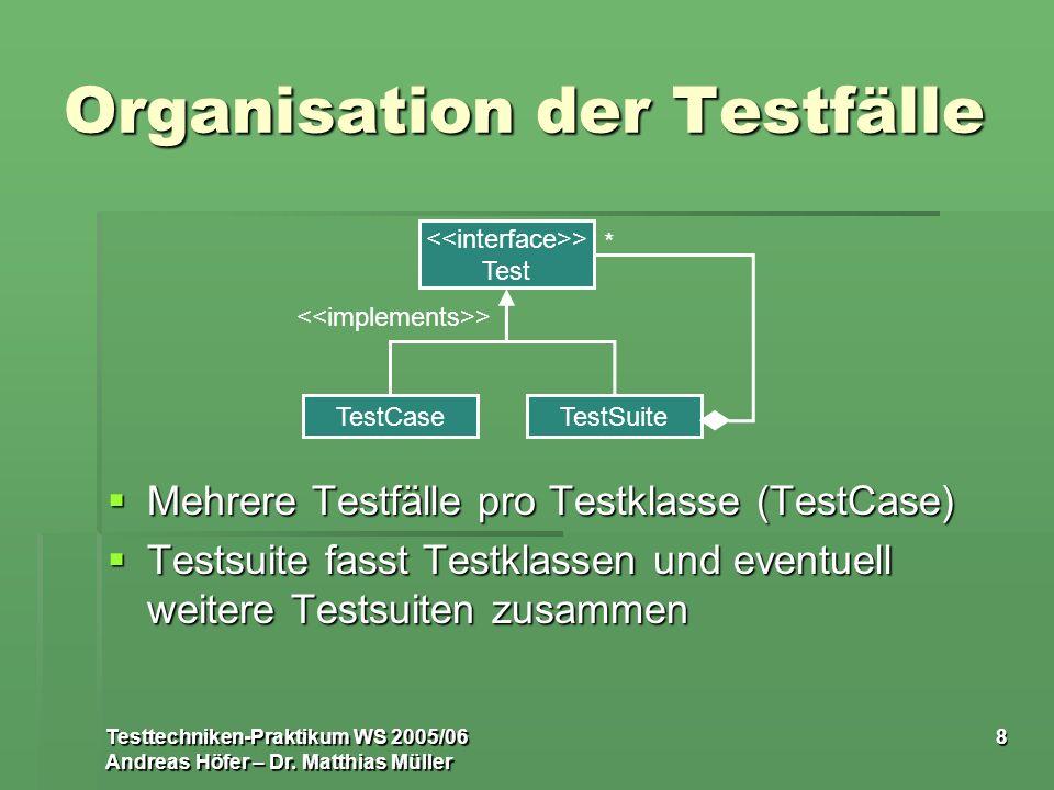 Testtechniken-Praktikum WS 2005/06 Andreas Höfer – Dr. Matthias Müller 8 Organisation der Testfälle Mehrere Testfälle pro Testklasse (TestCase) Mehrer