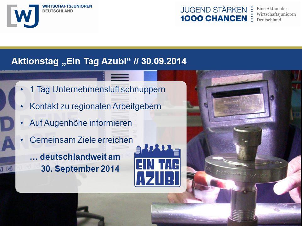 Aktionstag Ein Tag Azubi // 30.09.2014 1 Tag Unternehmensluft schnuppern Kontakt zu regionalen Arbeitgebern Auf Augenhöhe informieren Gemeinsam Ziele erreichen … deutschlandweit am 30.