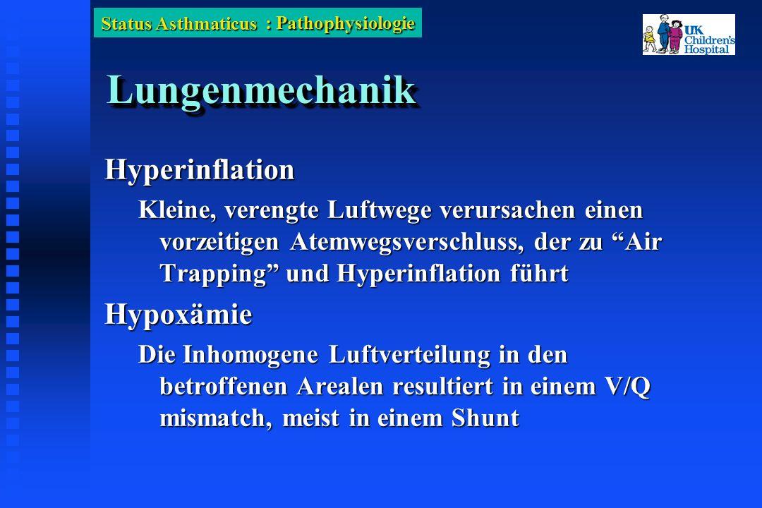 Status Asthmaticus LungenmechanikLungenmechanik Hyperinflation Kleine, verengte Luftwege verursachen einen vorzeitigen Atemwegsverschluss, der zu Air Trapping und Hyperinflation führt Hypoxämie Die Inhomogene Luftverteilung in den betroffenen Arealen resultiert in einem V/Q mismatch, meist in einem Shunt : Pathophysiologie