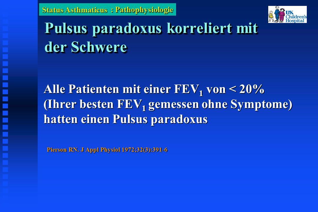 Status Asthmaticus Pulsus paradoxus korreliert mit der Schwere Alle Patienten mit einer FEV 1 von < 20% (Ihrer besten FEV 1 gemessen ohne Symptome) hatten einen Pulsus paradoxus Pierson RN.