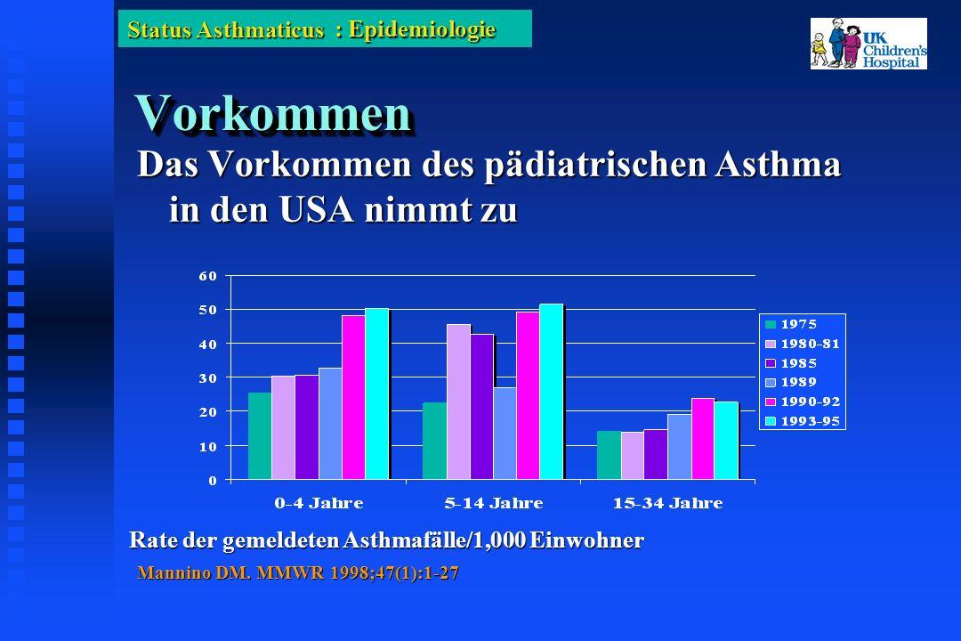 Status Asthmaticus ß -Agonisten Dosierung Intermittierende Verneblung Intermittierende Verneblung 12-25 mg (0.25 - 0.5 ml einer 5% ige Lösung), mit NaCl auf 3 ml verdünnen 12-25 mg (0.25 - 0.5 ml einer 5% ige Lösung), mit NaCl auf 3 ml verdünnen Hochdosiert: Bis unverdünnte 5% ige Lösung Hochdosiert: Bis unverdünnte 5% ige Lösung Kontinuierliche Verneblung Kontinuierliche Verneblung 4-40 mg/h 4-40 mg/h Hochdosiert: Bis unverdünnte 5% ige Lösung ( 150 mg/h) Hochdosiert: Bis unverdünnte 5% ige Lösung ( 150 mg/h) :Behandlung