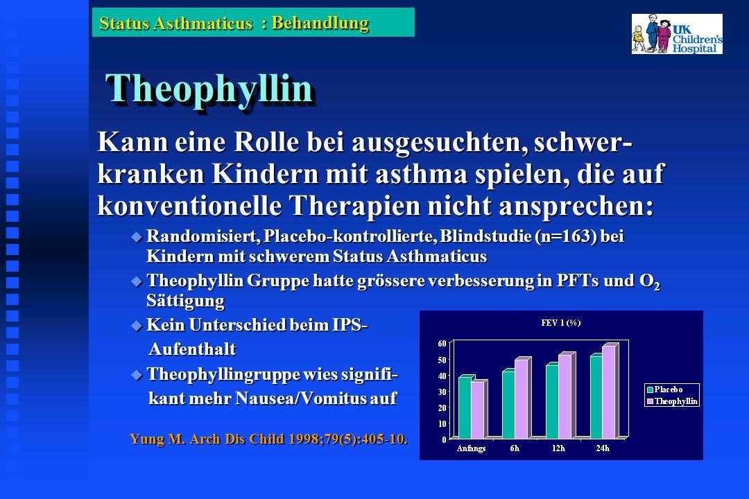 Status Asthmaticus TheophyllinTheophyllin Kann eine Rolle bei ausgesuchten, schwer- kranken Kindern mit asthma spielen, die auf konventionelle Therapien nicht ansprechen: Randomisiert, Placebo-kontrollierte, Blindstudie (n=163) bei Kindern mit schwerem Status Asthmaticus Randomisiert, Placebo-kontrollierte, Blindstudie (n=163) bei Kindern mit schwerem Status Asthmaticus Theophyllin Gruppe hatte grössere verbesserung in PFTs und O 2 Sättigung Theophyllin Gruppe hatte grössere verbesserung in PFTs und O 2 Sättigung Kein Unterschied beim IPS- Kein Unterschied beim IPS- Aufenthalt Aufenthalt Theophyllingruppe wies signifi- Theophyllingruppe wies signifi- kant mehr Nausea/Vomitus auf kant mehr Nausea/Vomitus auf Yung M.