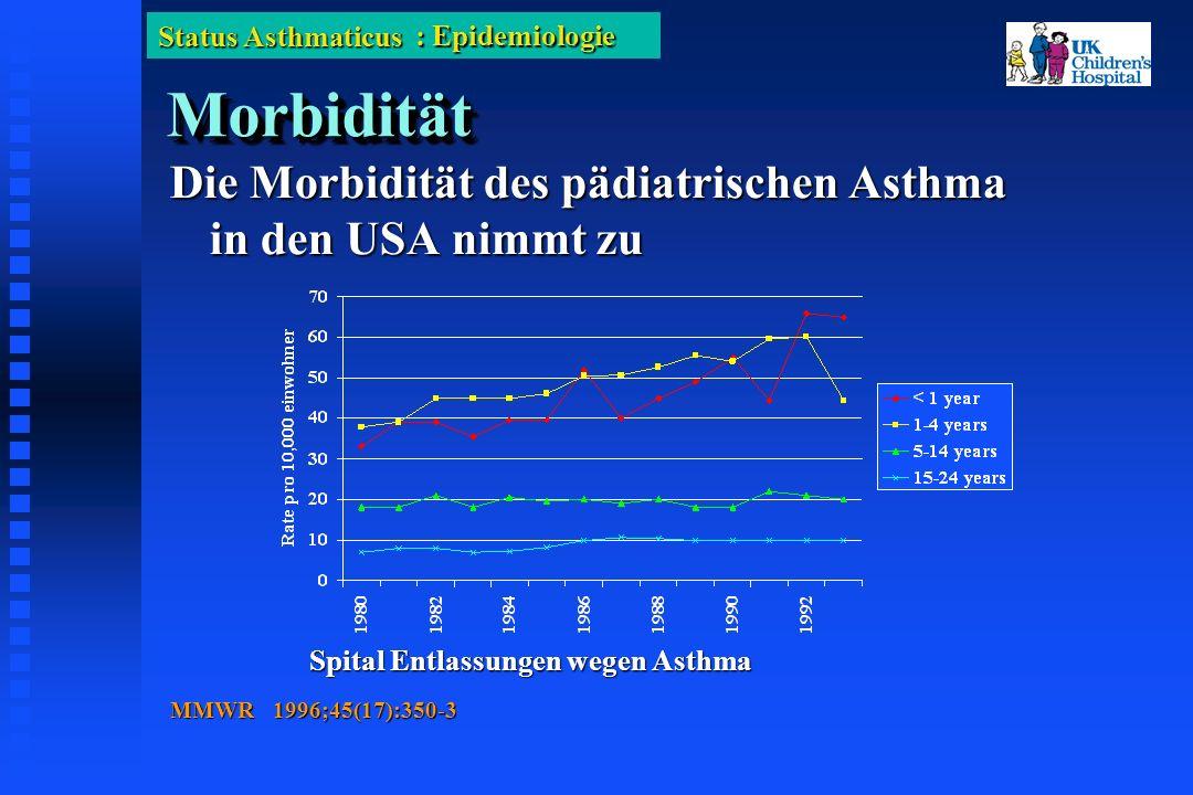 Status Asthmaticus Intubation, Ventilation Absolute Indikationen: Kardialer oder respiratorischer Arrest Schwere Hypoxie Rapide verschlechterung des mentalen Status Eine respiratorische Azidose schreibt keine Intubation vor.
