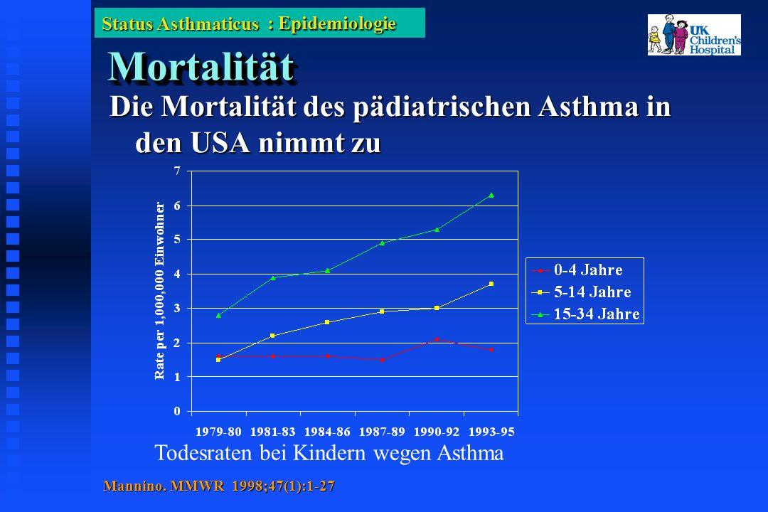 Status Asthmaticus MortalitätMortalität Die Mortalität des pädiatrischen Asthma in den USA nimmt zu Todesraten bei Kindern wegen Asthma Mannino.