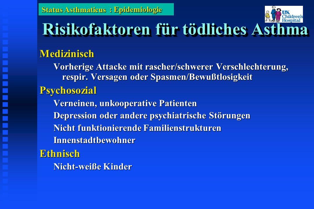 Status Asthmaticus IntubationIntubation Präoxygeniere, entleere den Magen Präoxygeniere, entleere den Magen Sediere (Erwäge Ketamin) Sediere (Erwäge Ketamin) Neuromuskuläre Blockade (Kann grosses Schwanken im Atemwegs/Pleuraldruck verhindern) Neuromuskuläre Blockade (Kann grosses Schwanken im Atemwegs/Pleuraldruck verhindern) Rasche orotracheale Intubation (Gecufften Tubus erwägen) Rasche orotracheale Intubation (Gecufften Tubus erwägen) : Behandlung