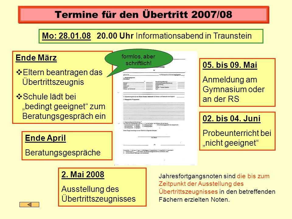 Termine für den Übertritt 2007/08 Ende März Eltern beantragen das Übertrittszeugnis Schule lädt bei bedingt geeignet zum Beratungsgespräch ein Ende Ap