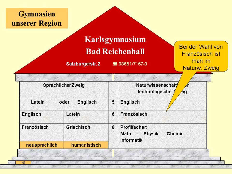 Karlsgymnasium Bad Reichenhall Gymnasien unserer Region Sprachlicher ZweigNaturwissenschaftlicher technologischer Zweig Latein oder Englisch5Englisch