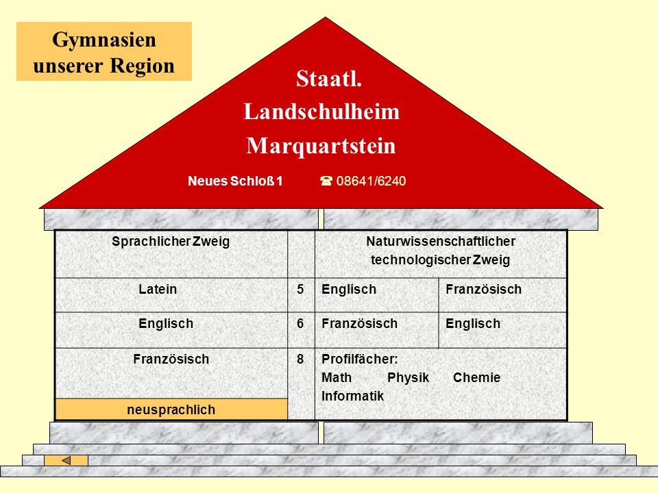 Landschulheim Marquartstein Gymnasien unserer Region Sprachlicher ZweigNaturwissenschaftlicher technologischer Zweig Latein5EnglischFranzösisch Englis