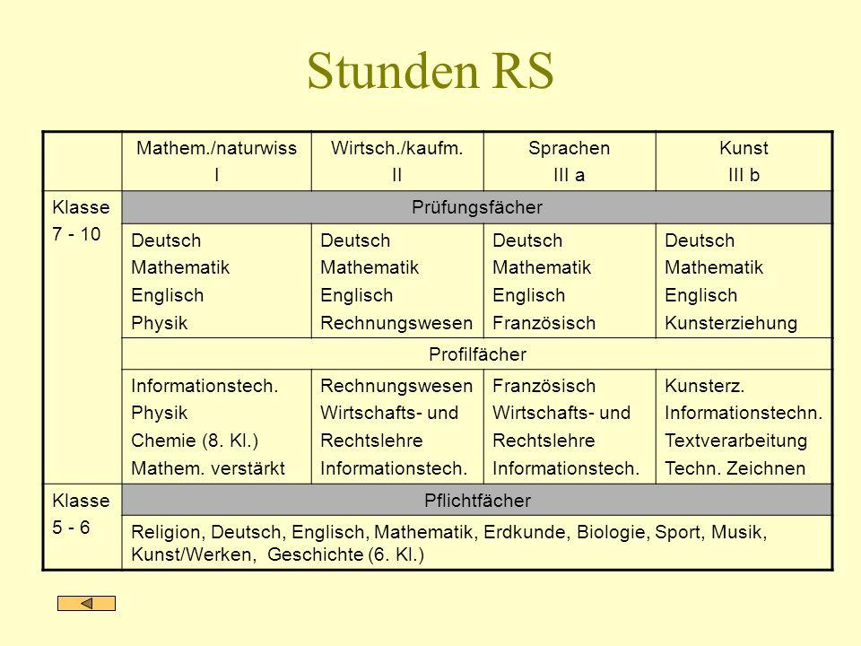 Stunden RS Mathem./naturwiss I Wirtsch./kaufm. II Sprachen III a Kunst III b Klasse 7 - 10 Prüfungsfächer Deutsch Mathematik Englisch Physik Deutsch M
