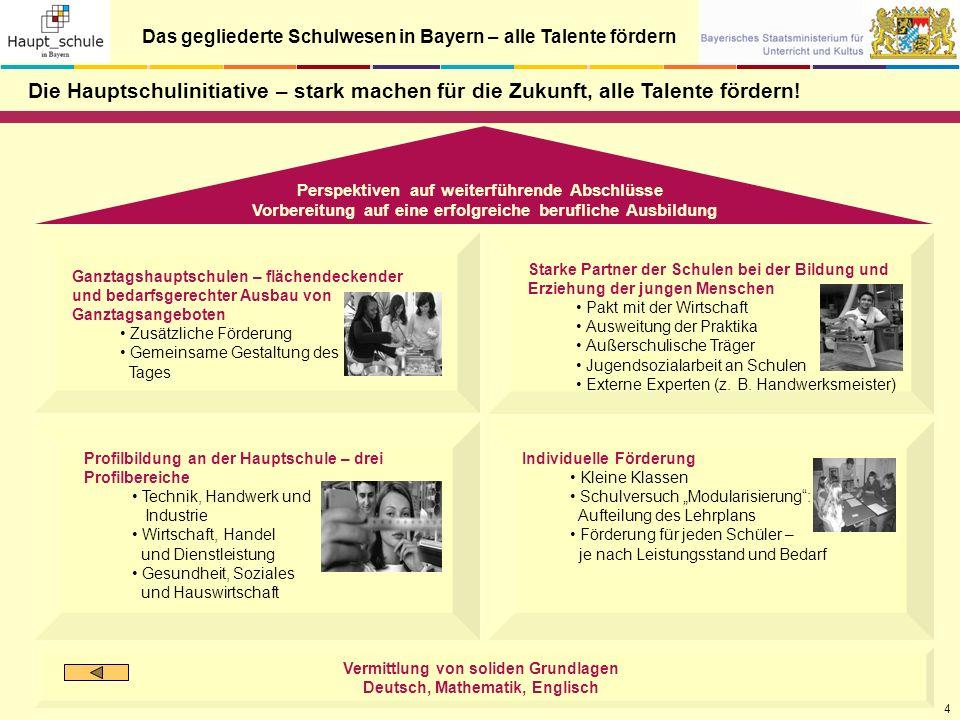 Die Hauptschulinitiative – stark machen für die Zukunft, alle Talente fördern! Vermittlung von soliden Grundlagen Deutsch, Mathematik, Englisch Perspe