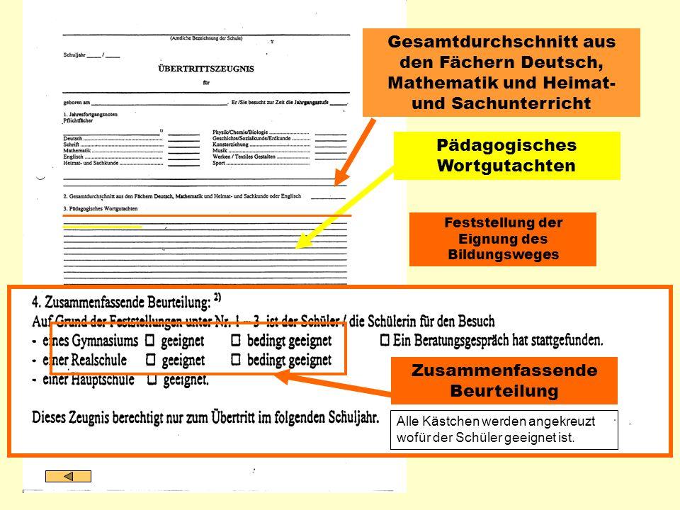 Pädagogisches Wortgutachten Gesamtdurchschnitt aus den Fächern Deutsch, Mathematik und Heimat- und Sachunterricht Zusammenfassende Beurteilung Festste