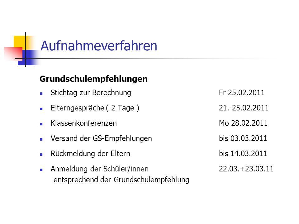 Aufnahmeverfahren Grundschulempfehlungen Stichtag zur BerechnungFr 25.02.2011 Berechnung des Notendurchschnitts Deutsch 2,937 2,9 Mathematik2,496 2,4 Berechnung des Mittelwerts:2,9 + 2,4 = 5,3 5,3 : 2 = 2,65 2,6