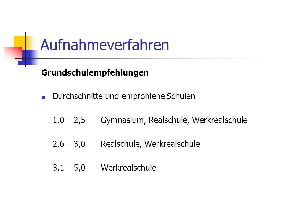 Aufnahmeverfahren Grundschulempfehlungen Durchschnitte und empfohlene Schulen 1,0 – 2,5Gymnasium, Realschule, Werkrealschule 2,6 – 3,0Realschule, Werk