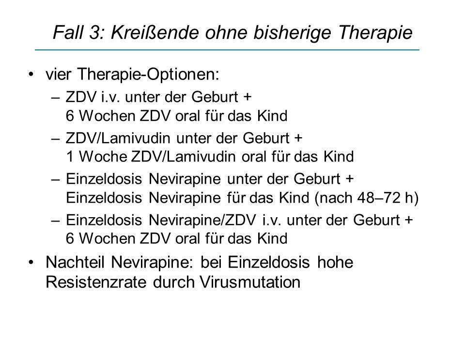 Fall 3: Kreißende ohne bisherige Therapie vier Therapie-Optionen: –ZDV i.v.