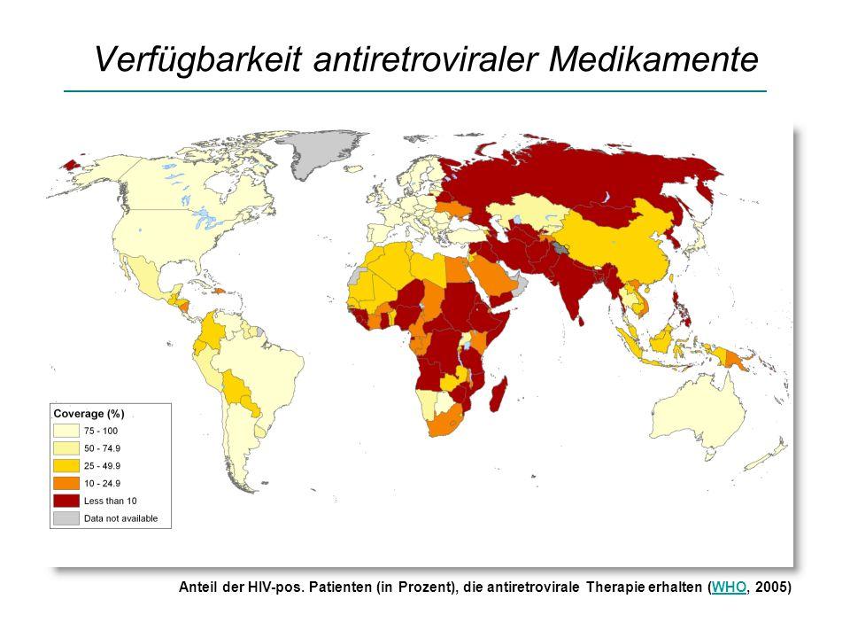 Verfügbarkeit antiretroviraler Medikamente Anteil der HIV-pos.