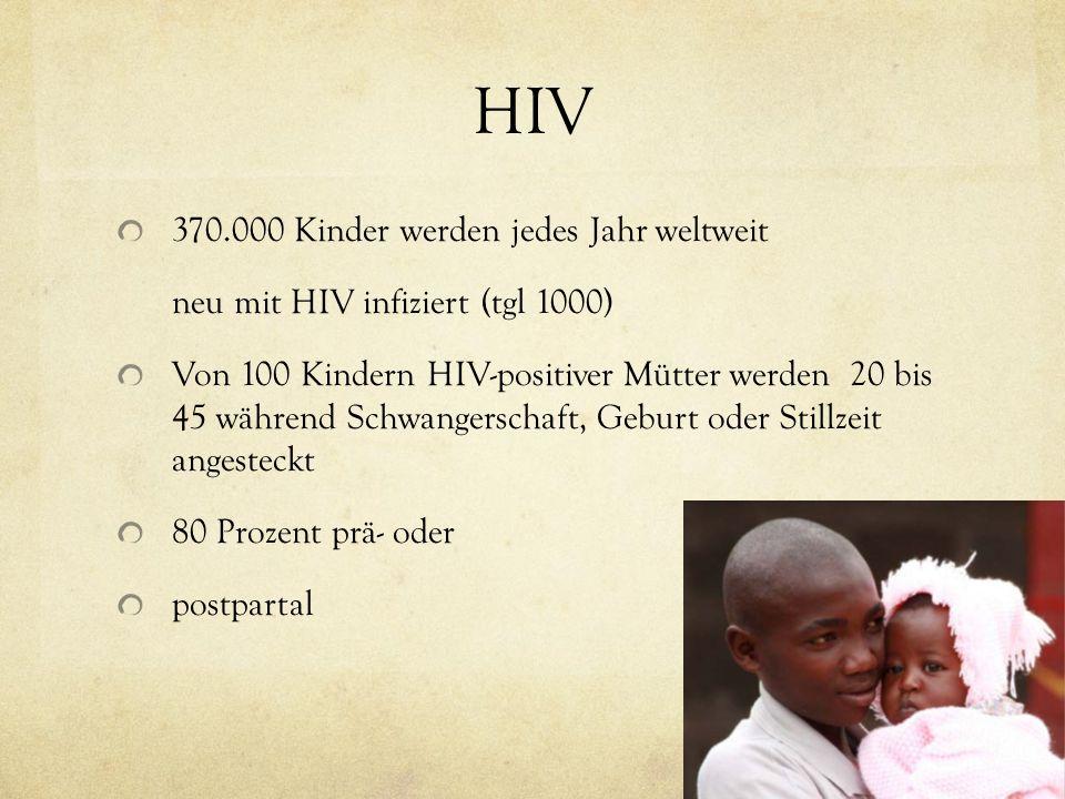 HIV 370.000 Kinder werden jedes Jahr weltweit neu mit HIV infiziert (tgl 1000) Von 100 Kindern HIV-positiver Mütter werden 20 bis 45 während Schwanger