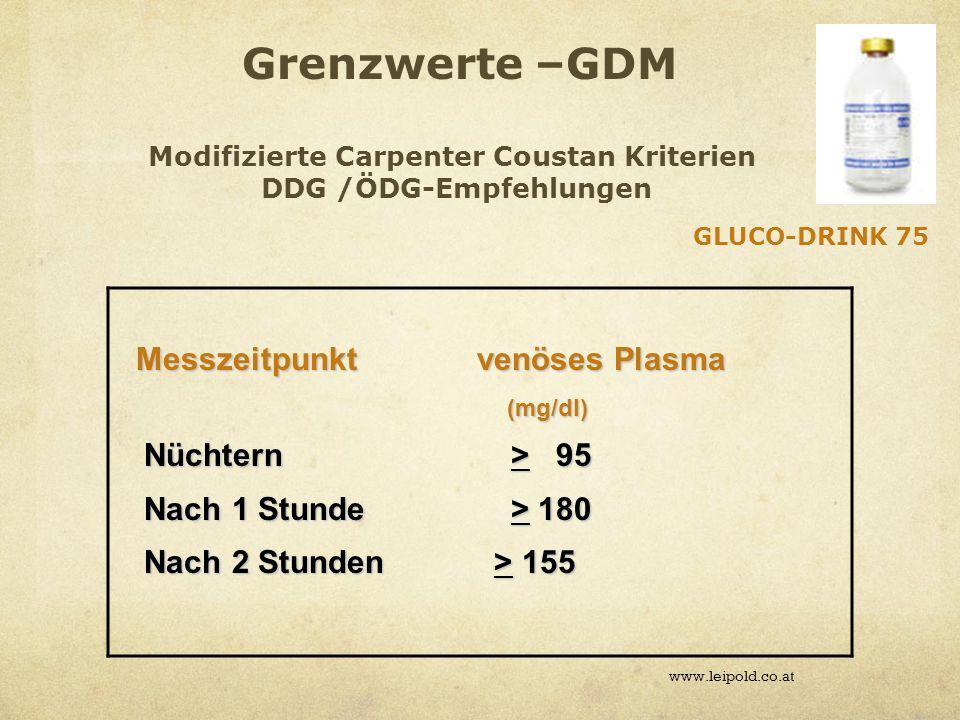 Grenzwerte –GDM Modifizierte Carpenter Coustan Kriterien DDG /ÖDG-Empfehlungen Messzeitpunkt venöses Plasma Messzeitpunkt venöses Plasma (mg/dl) (mg/d
