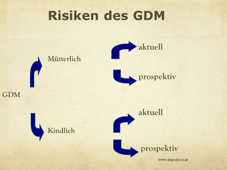aktuell Mütterlich prospektiv GDM aktuell Kindlich prospektiv www.leipold.co.at Risiken des GDM