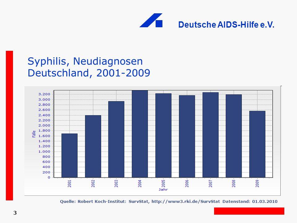 Deutsche AIDS-Hilfe e.V. 3 Syphilis, Neudiagnosen Deutschland, 2001-2009 Quelle: Robert Koch-Institut: SurvStat, http://www3.rki.de/SurvStat Datenstan