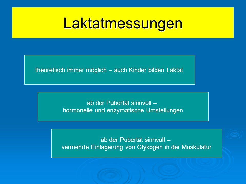 Laktatmessungen theoretisch immer möglich – auch Kinder bilden Laktat ab der Pubertät sinnvoll – hormonelle und enzymatische Umstellungen ab der Puber
