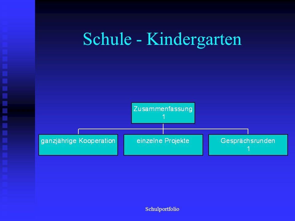 Schule - Kindergarten Gesprächsrunden 19.12.2008 Runder Tisch Fr. Jedelhauser/Hr. Mutter und Erzieherinnen 25.02.2008 Runder Tisch 07.04.2008 Runder T