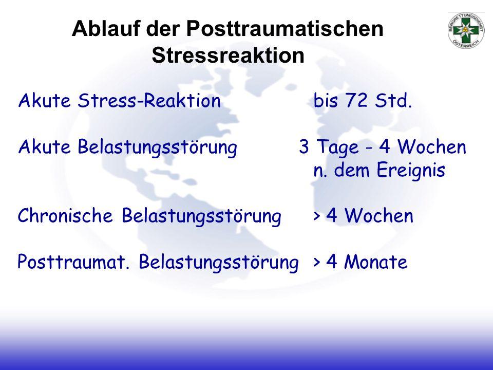 Traumatisierende Ereignisse Symptome Kopfschmerzen Schlafstörungen, Alpträume und Flashbacks Müdigkeit Reizbarkeit / Wutausbrüche Erhöhter Puls und Blutdruck Übelkeit und Erbrechen Muskel-/Nervenzucken