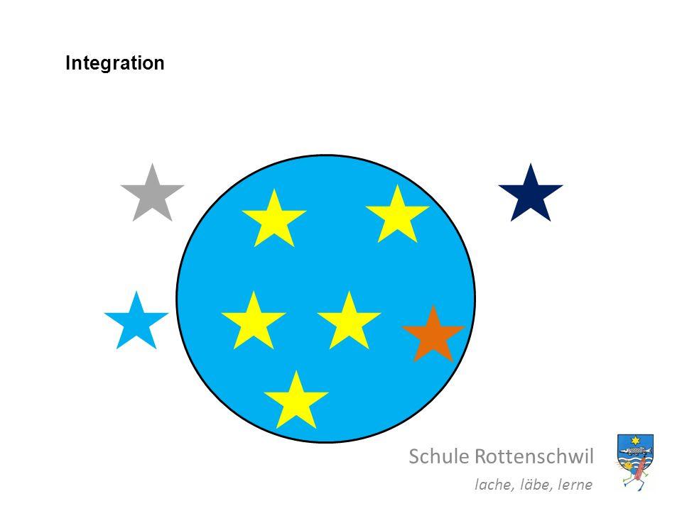 Integration Schule Rottenschwil lache, läbe, lerne
