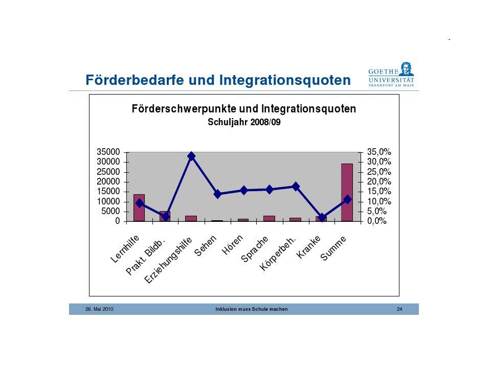 Hanau Personalräteversammlung 18.01.2012 18.01.201