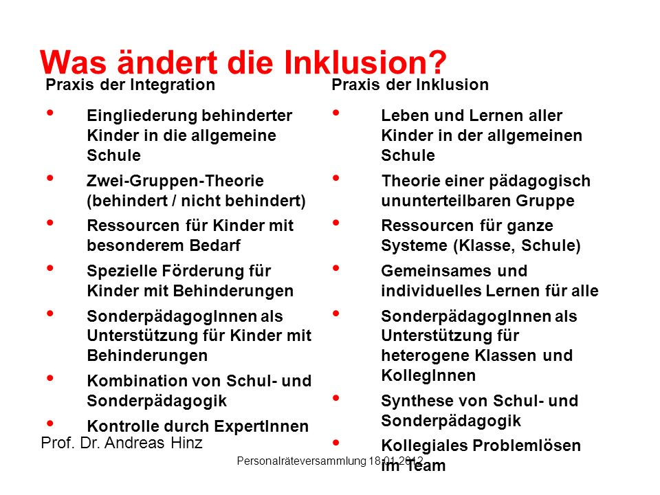 Hanau Personalräteversammlung 18.01.2012 Was ändert die Inklusion? Praxis der IntegrationPraxis der Inklusion Eingliederung behinderter Kinder in die