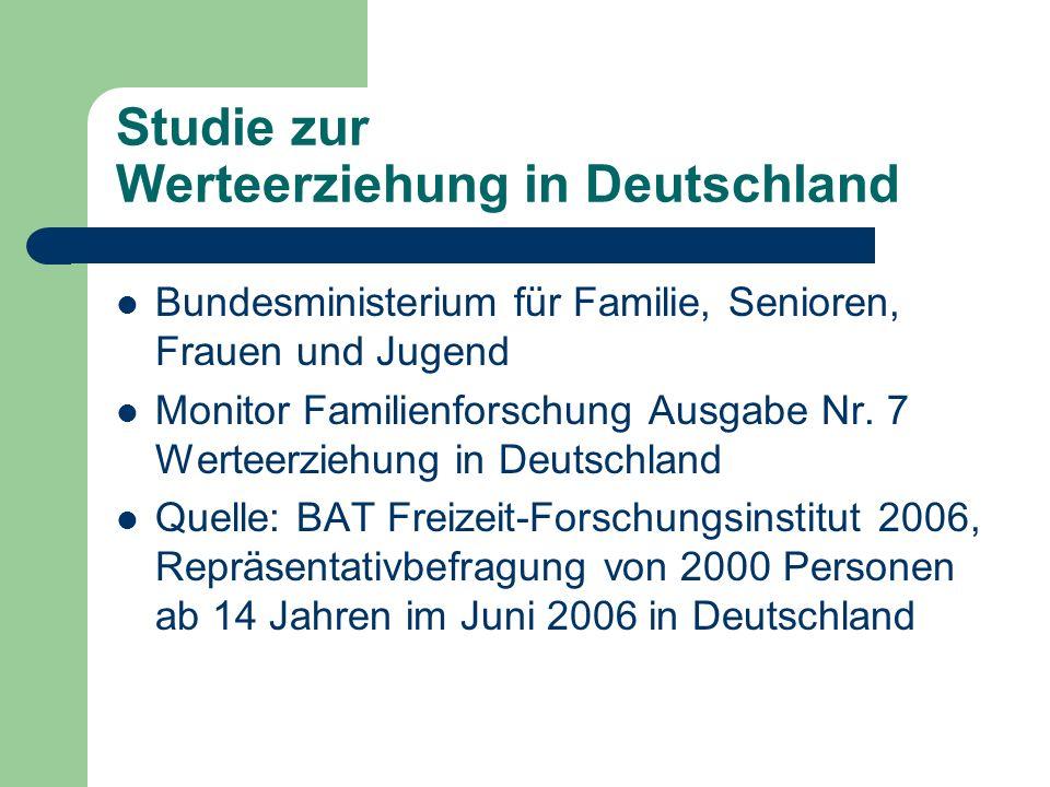 Studie zur Werteerziehung in Deutschland Bundesministerium für Familie, Senioren, Frauen und Jugend Monitor Familienforschung Ausgabe Nr. 7 Werteerzie