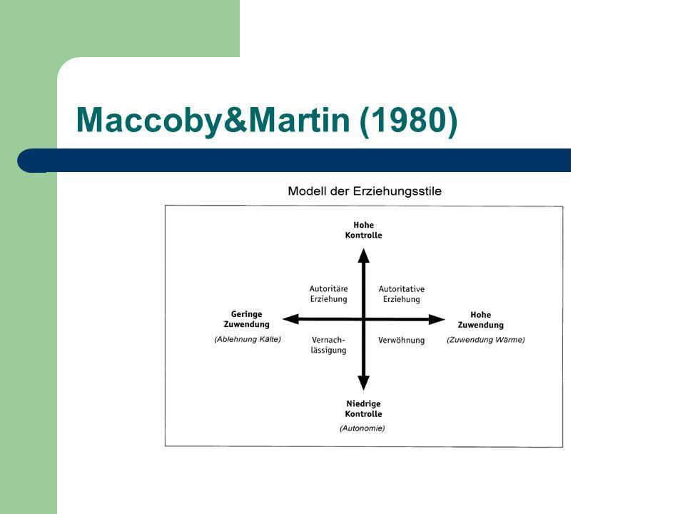 Maccoby&Martin (1980)