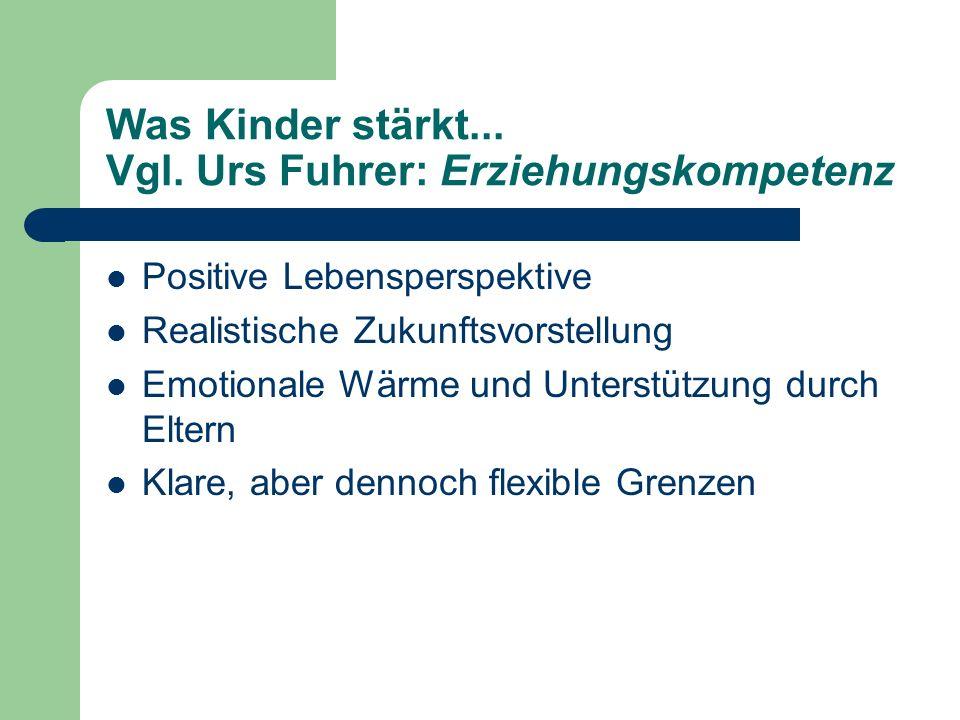 Was Kinder stärkt... Vgl. Urs Fuhrer: Erziehungskompetenz Positive Lebensperspektive Realistische Zukunftsvorstellung Emotionale Wärme und Unterstützu