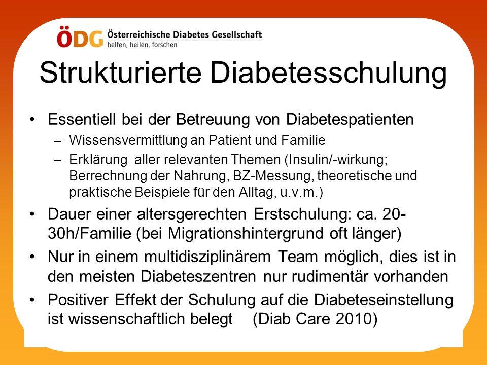 Strukturierte Diabetesschulung Essentiell bei der Betreuung von Diabetespatienten –Wissensvermittlung an Patient und Familie –Erklärung aller relevant