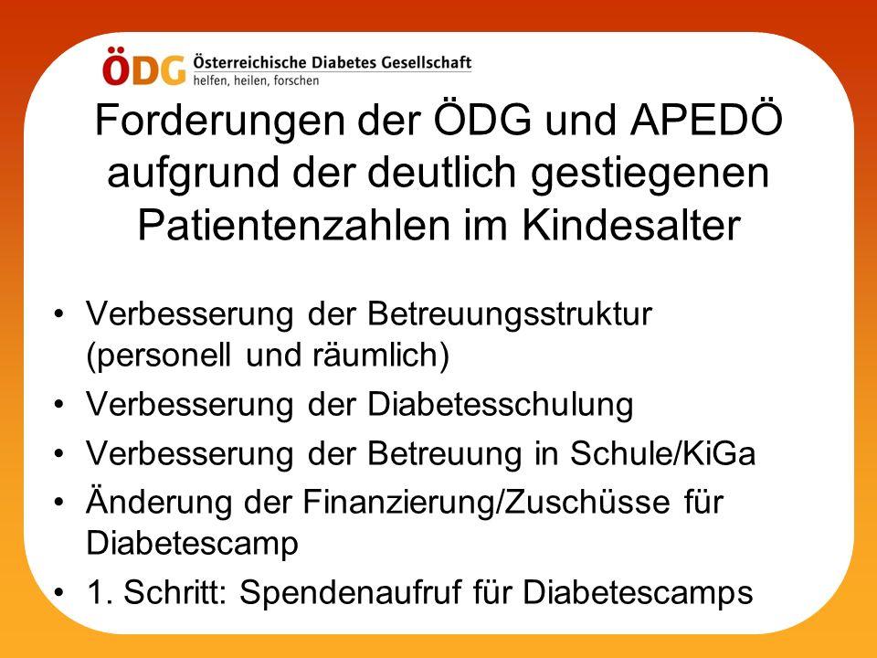 Forderungen der ÖDG und APEDÖ aufgrund der deutlich gestiegenen Patientenzahlen im Kindesalter Verbesserung der Betreuungsstruktur (personell und räum