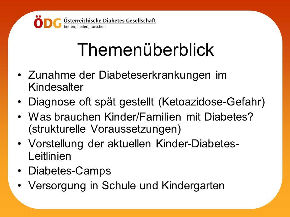 Themenüberblick Zunahme der Diabeteserkrankungen im Kindesalter Diagnose oft spät gestellt (Ketoazidose-Gefahr) Was brauchen Kinder/Familien mit Diabe