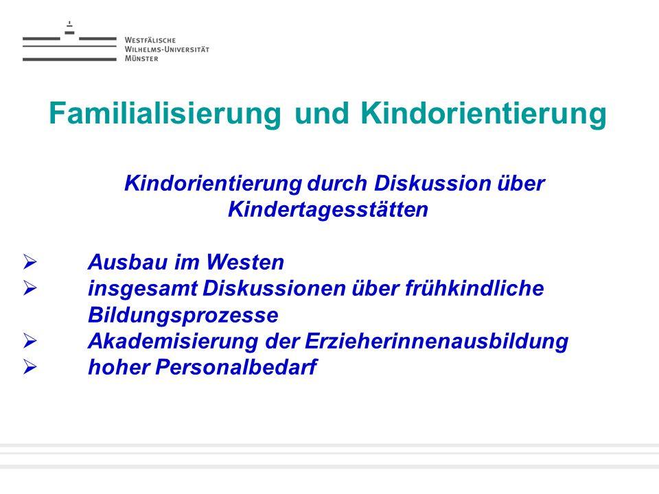 Familialisierung und Kindorientierung Kindorientierung durch Diskussion über Kindertagesstätten Ausbau im Westen insgesamt Diskussionen über frühkindl
