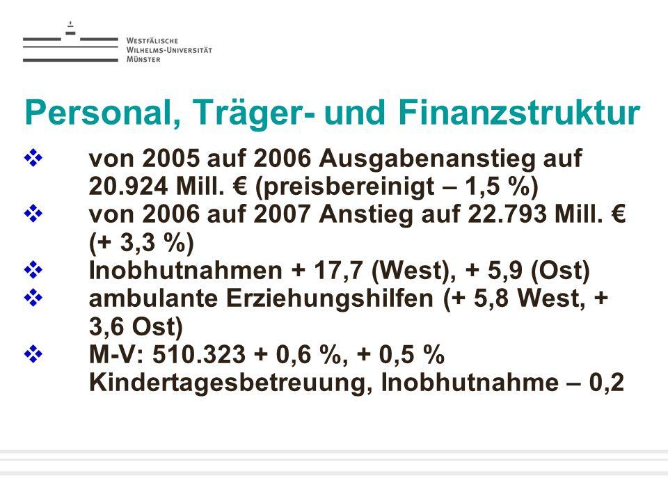 Personal, Träger- und Finanzstruktur von 2005 auf 2006 Ausgabenanstieg auf 20.924 Mill. (preisbereinigt – 1,5 %) von 2006 auf 2007 Anstieg auf 22.793