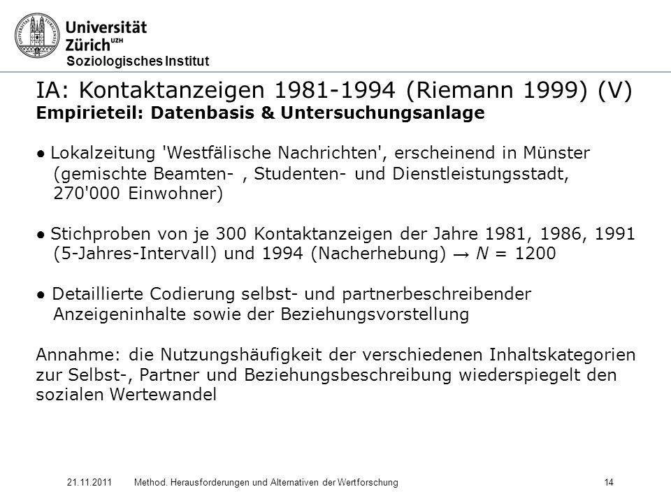 Soziologisches Institut 21.11.2011Method. Herausforderungen und Alternativen der Wertforschung14 IA: Kontaktanzeigen 1981-1994 (Riemann 1999) (V) Empi