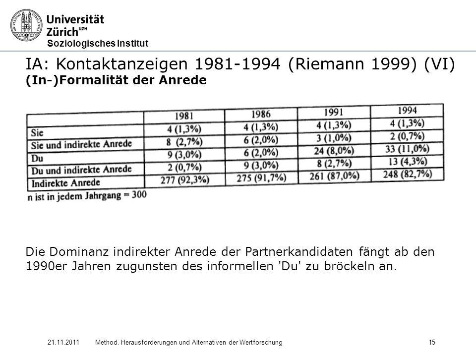 Soziologisches Institut 21.11.2011Method. Herausforderungen und Alternativen der Wertforschung15 IA: Kontaktanzeigen 1981-1994 (Riemann 1999) (VI) (In