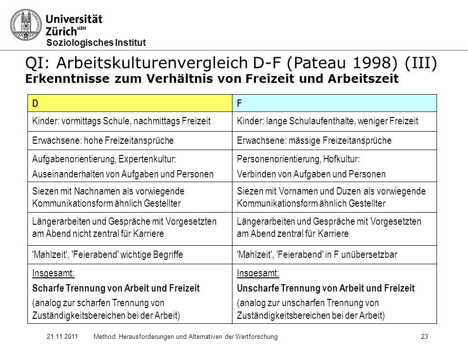 Soziologisches Institut 21.11.2011Method. Herausforderungen und Alternativen der Wertforschung23 QI: Arbeitskulturenvergleich D-F (Pateau 1998) (III)