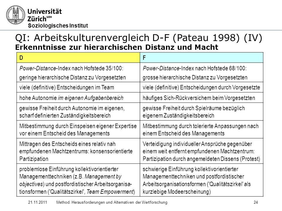 Soziologisches Institut 21.11.2011Method. Herausforderungen und Alternativen der Wertforschung24 QI: Arbeitskulturenvergleich D-F (Pateau 1998) (IV) E